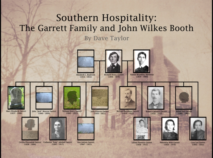 The title slide of my presenation about the Garrett family