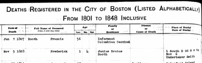 Frederick Booth's Death Record in Boston