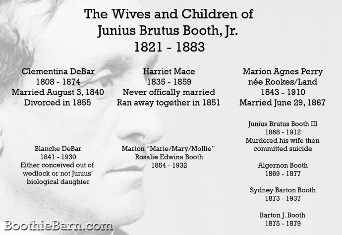 Wives and Children of Junius Brutus Booth, Jr